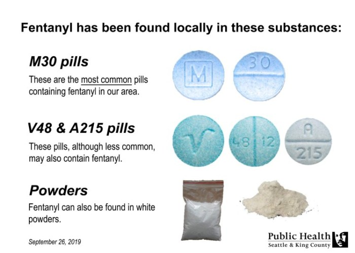 Fentanyl_Examples_Blog_ENG